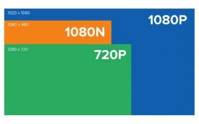 Resolución 4M-N y 1080N